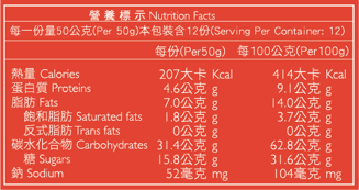 Runivore_Bar-NutritionLabel