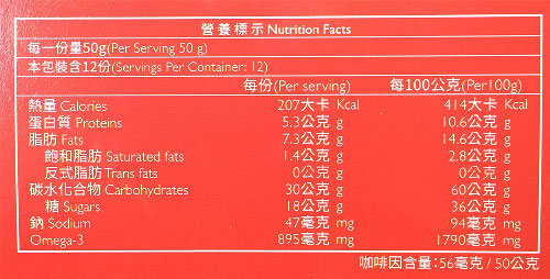 Runivore-CCE-Bar_Nutrition