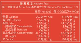 Runivore_Bar-NutritionLabel
