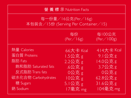 Runivore-Bites-Label-Nutrition