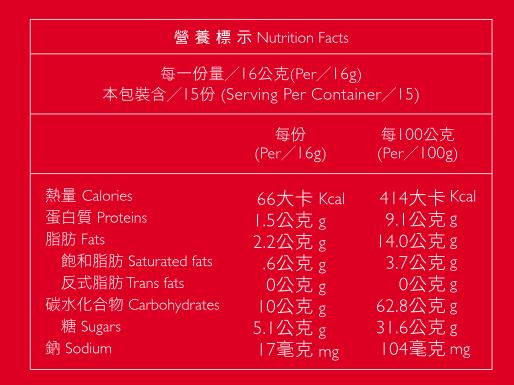 ChiaBites Nutrition Info