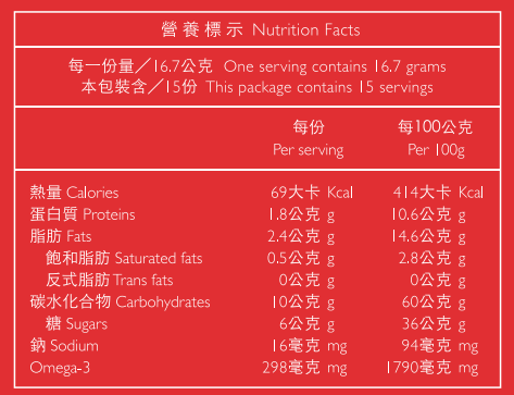 Nutrition Info CCE Bites