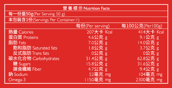 coad-bar-nutrition-facts